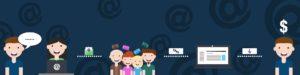 email marketing, email, marketing, digital marketing, inbound marketing, marketing strategy